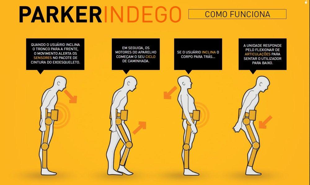 indego_parker